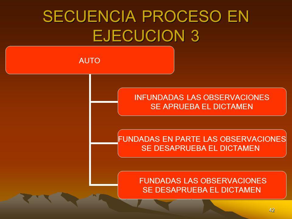 SECUENCIA PROCESO EN EJECUCION 3