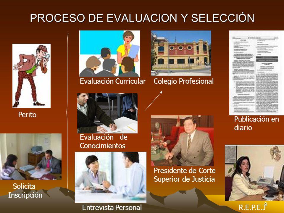 PROCESO DE EVALUACION Y SELECCIÓN