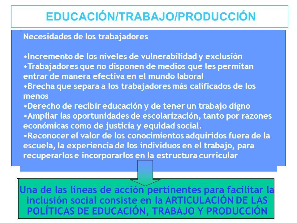 EDUCACIÓN/TRABAJO/PRODUCCIÓN