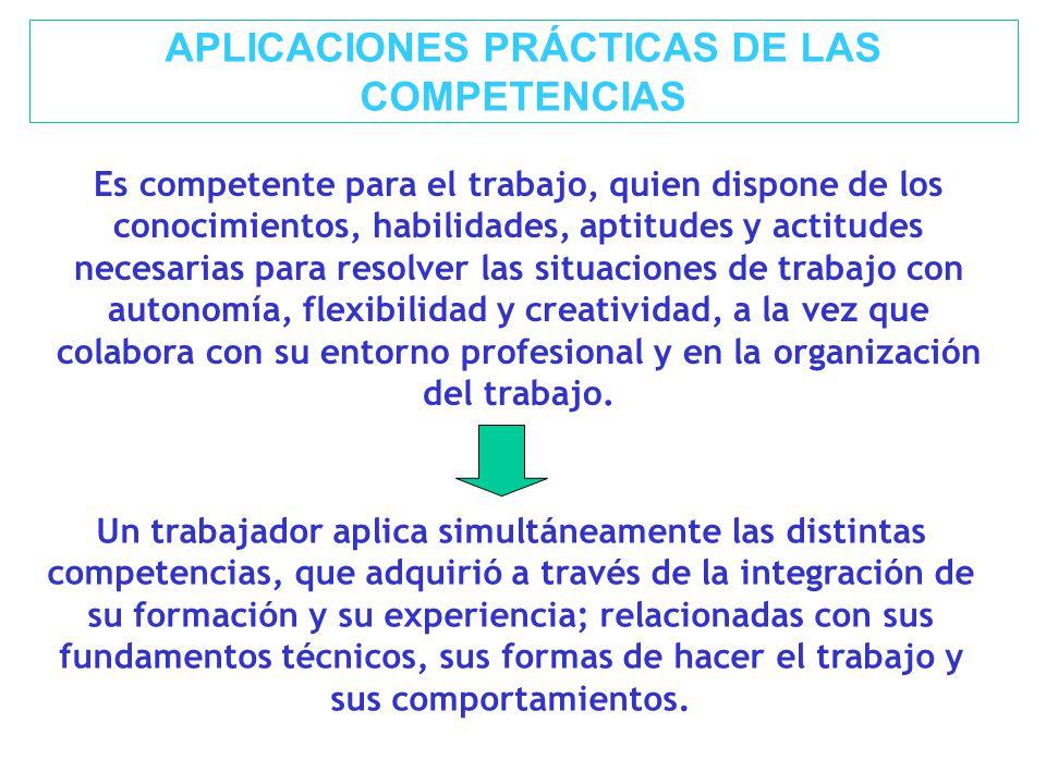 APLICACIONES PRÁCTICAS DE LAS COMPETENCIAS