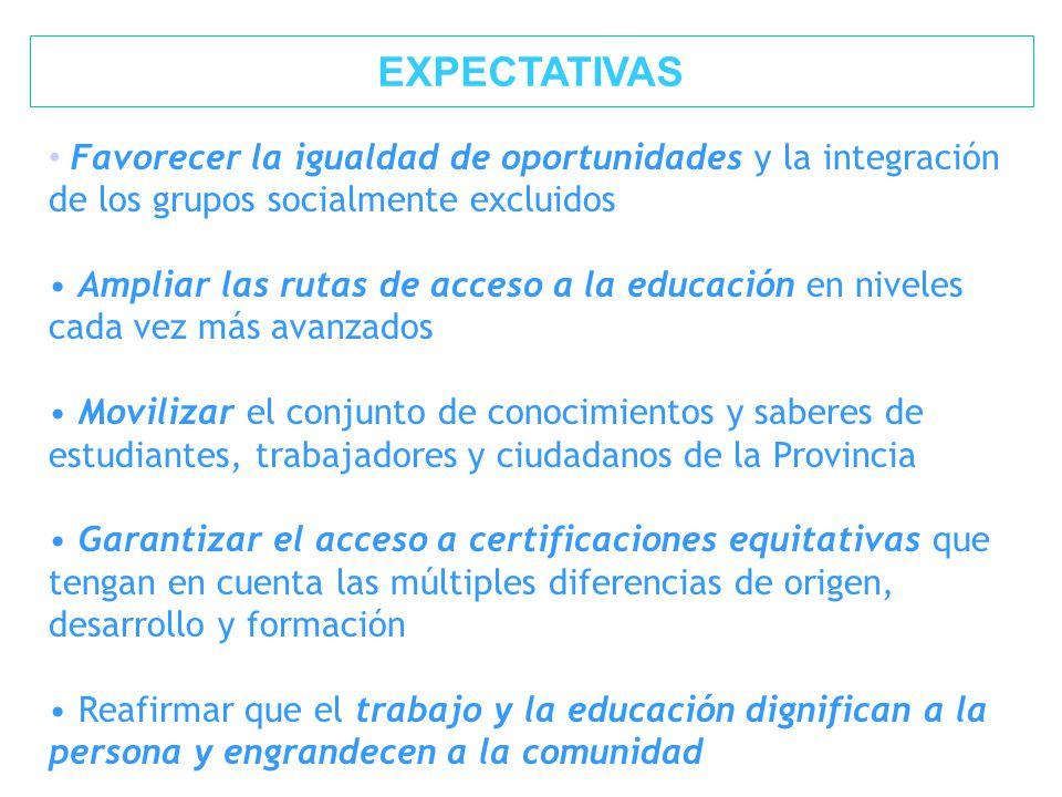 EXPECTATIVAS Favorecer la igualdad de oportunidades y la integración de los grupos socialmente excluidos.