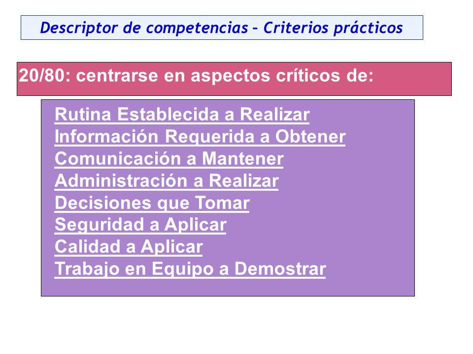 Descriptor de competencias – Criterios prácticos