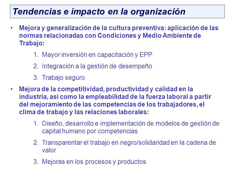 Tendencias e impacto en la organización