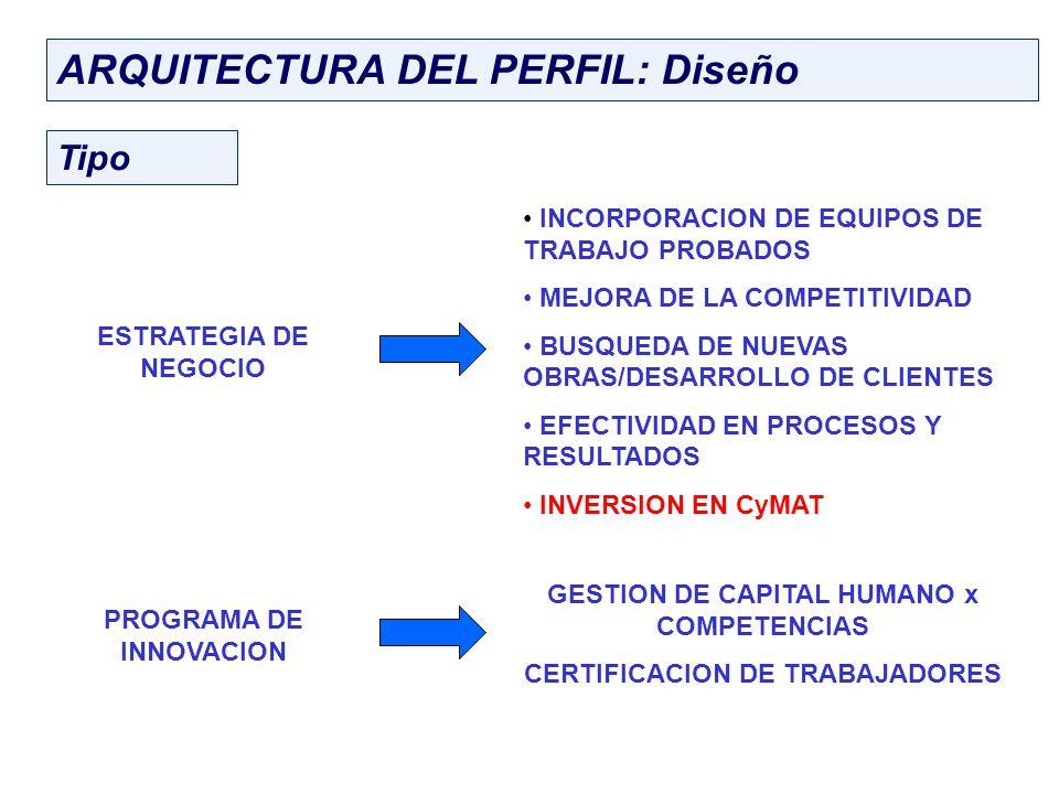 GESTION DE CAPITAL HUMANO x COMPETENCIAS CERTIFICACION DE TRABAJADORES