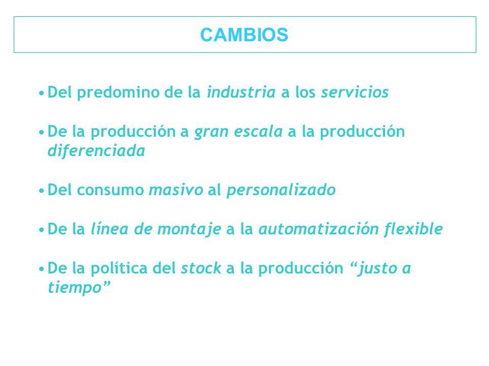 CAMBIOS Del predomino de la industria a los servicios