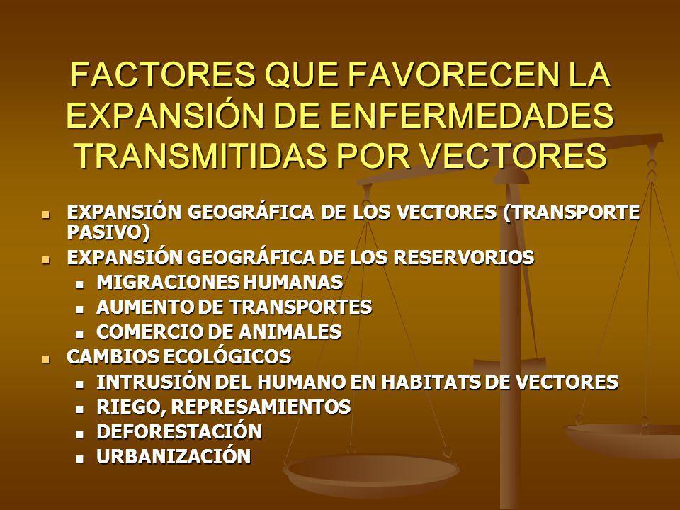 FACTORES QUE FAVORECEN LA EXPANSIÓN DE ENFERMEDADES TRANSMITIDAS POR VECTORES
