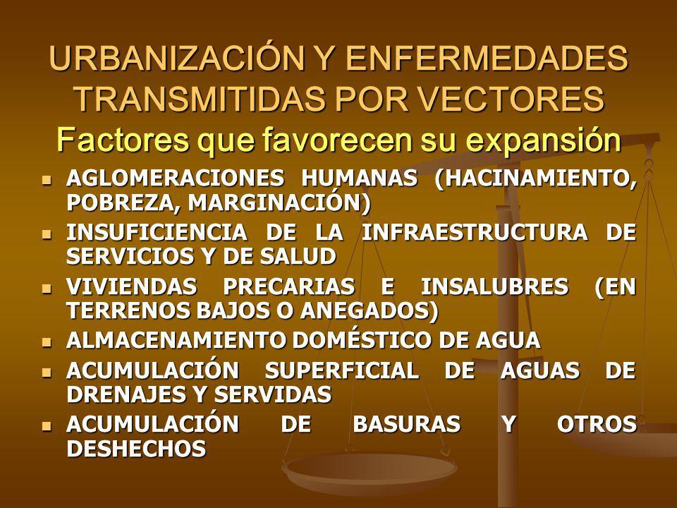 URBANIZACIÓN Y ENFERMEDADES TRANSMITIDAS POR VECTORES Factores que favorecen su expansión