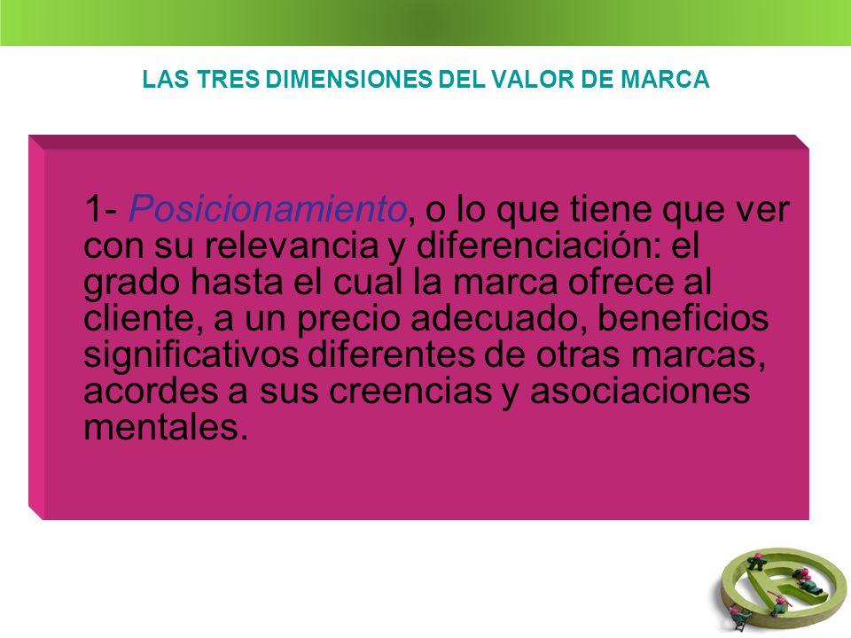 LAS TRES DIMENSIONES DEL VALOR DE MARCA