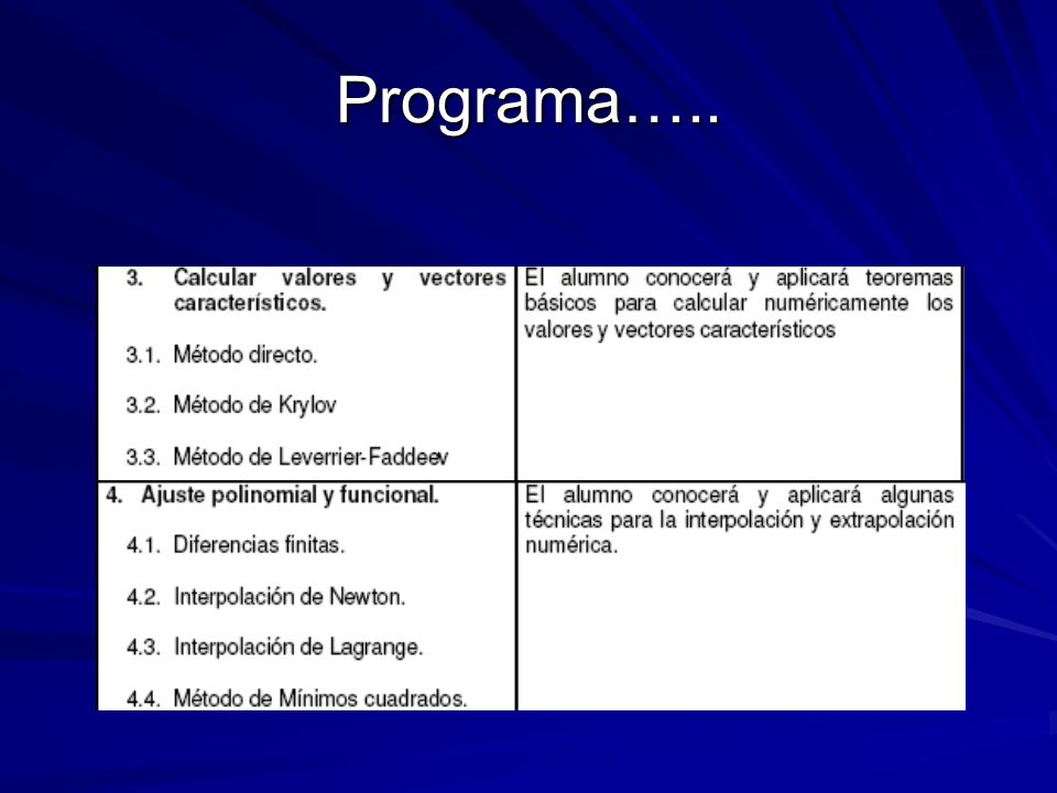 Programa…..