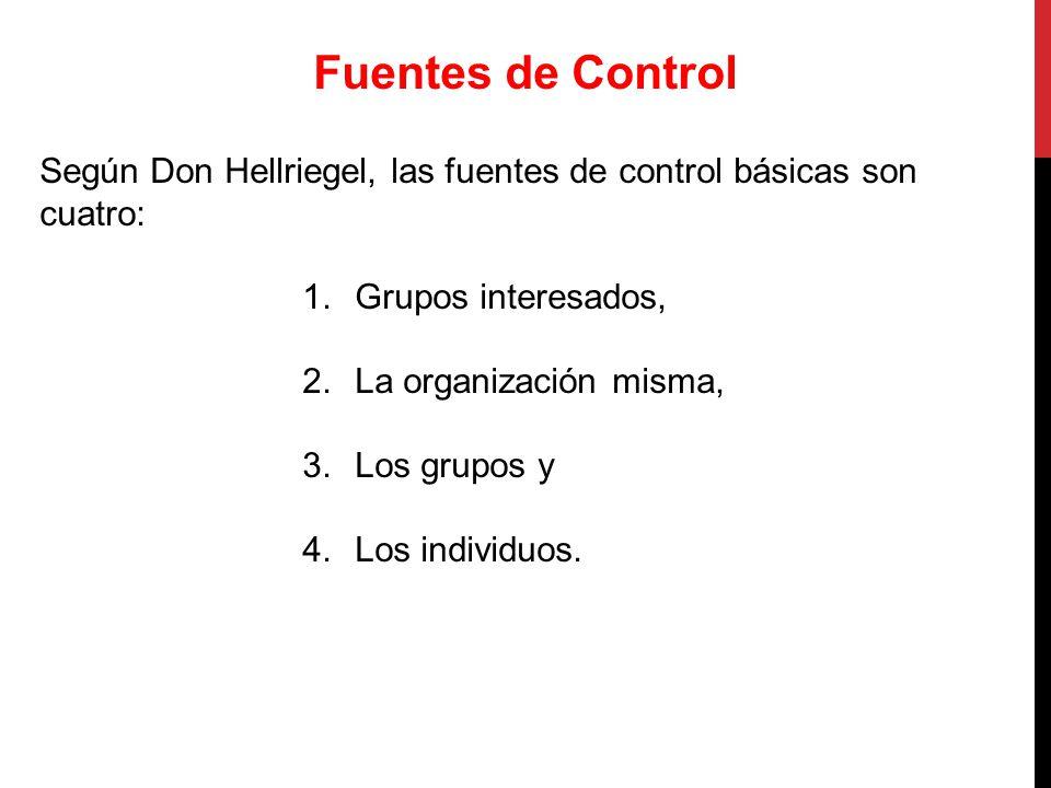 Fuentes de Control Según Don Hellriegel, las fuentes de control básicas son cuatro: Grupos interesados,