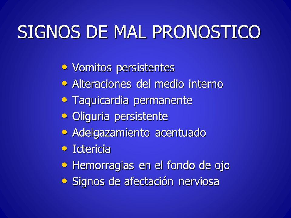 SIGNOS DE MAL PRONOSTICO