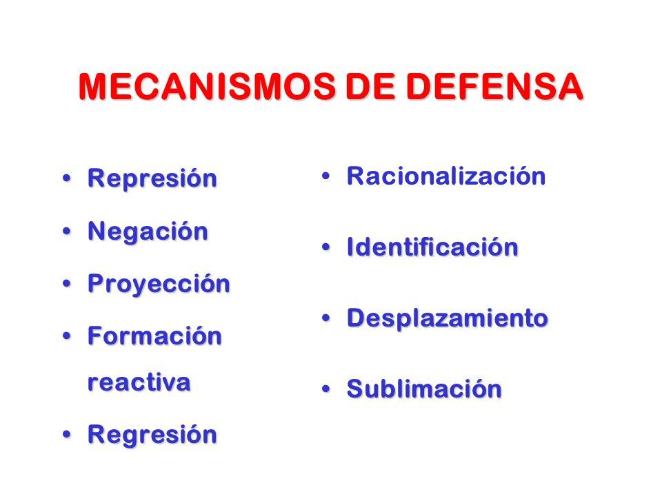 MECANISMOS DE DEFENSA Racionalización Represión Identificación