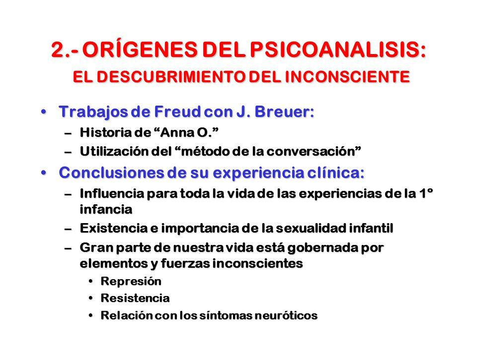 2.- ORÍGENES DEL PSICOANALISIS: EL DESCUBRIMIENTO DEL INCONSCIENTE