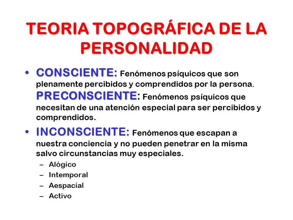 TEORIA TOPOGRÁFICA DE LA PERSONALIDAD
