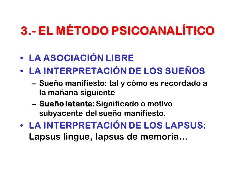 3.- EL MÉTODO PSICOANALÍTICO