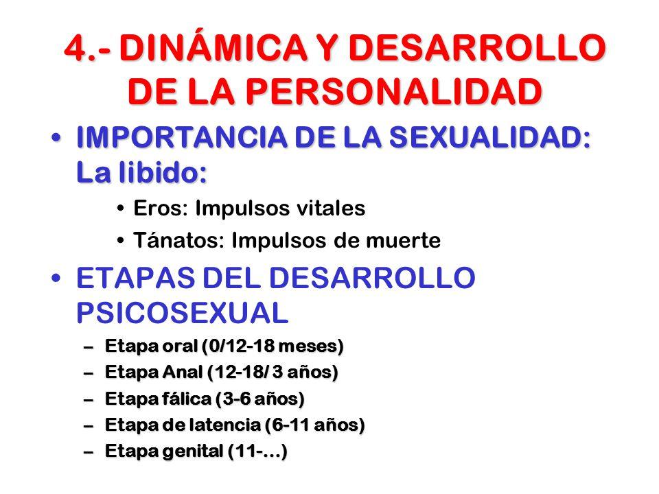 4.- DINÁMICA Y DESARROLLO DE LA PERSONALIDAD