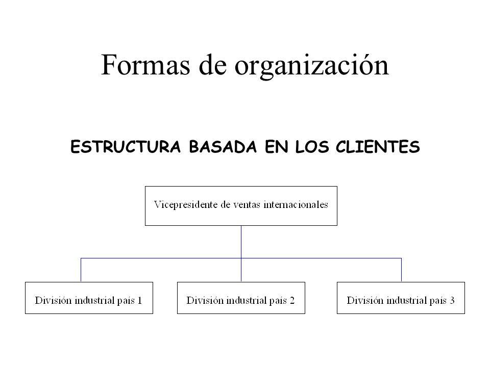 Formas de organización