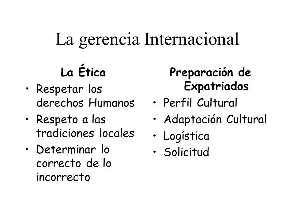 La gerencia Internacional