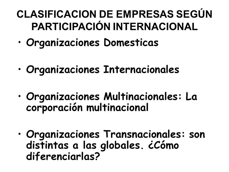 CLASIFICACION DE EMPRESAS SEGÚN PARTICIPACIÓN INTERNACIONAL