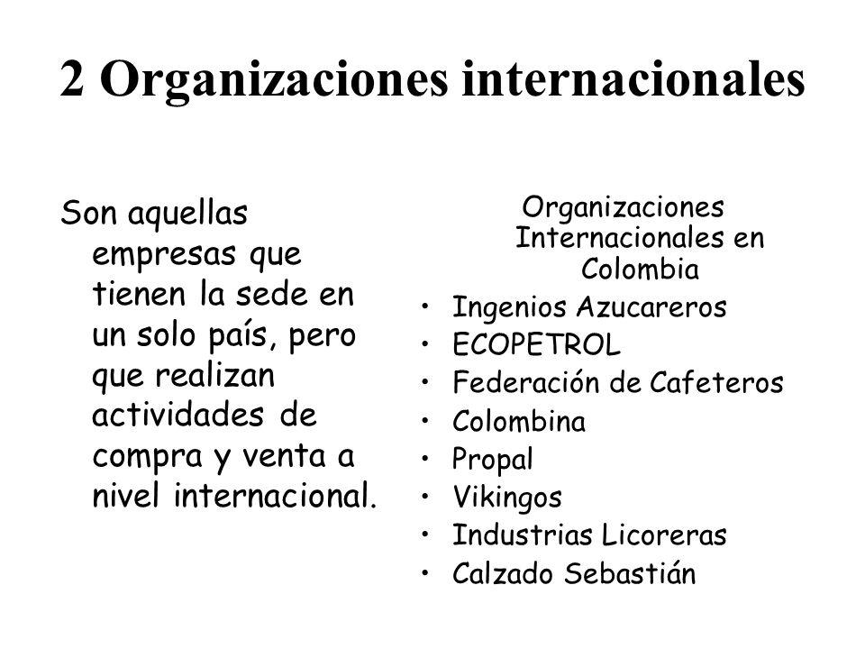 2 Organizaciones internacionales