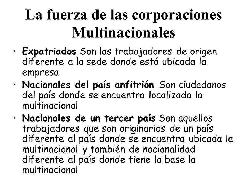 La fuerza de las corporaciones Multinacionales