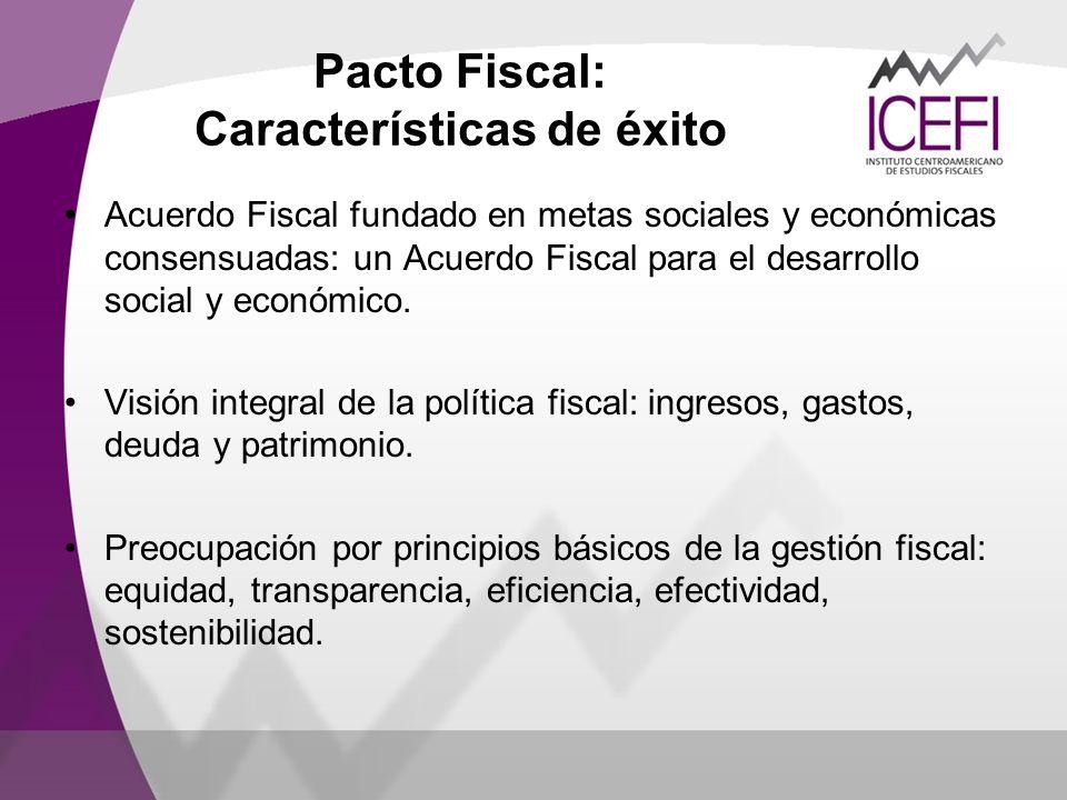 Pacto Fiscal: Características de éxito