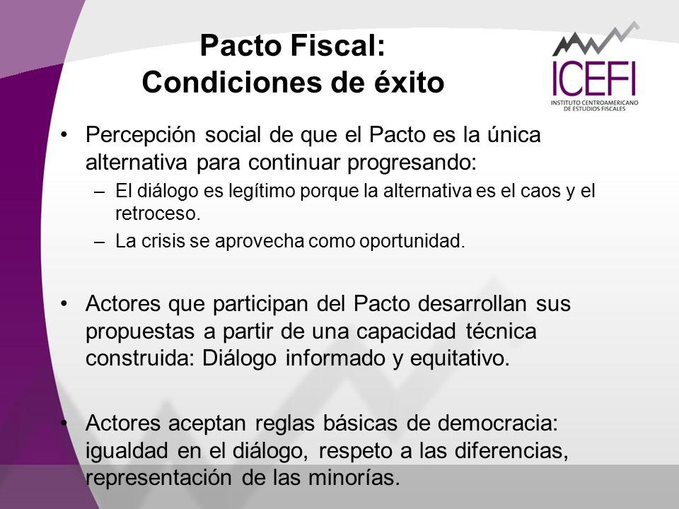 Pacto Fiscal: Condiciones de éxito