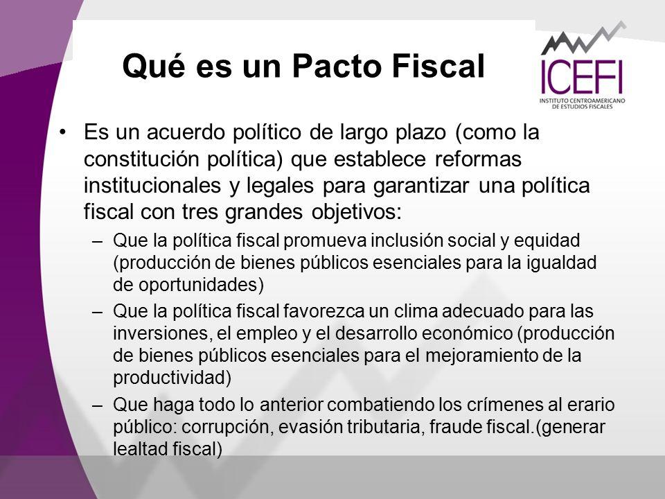 Qué es un Pacto Fiscal