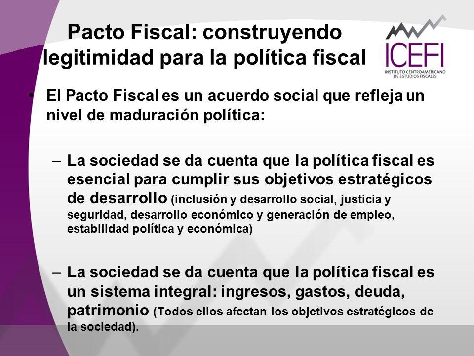 Pacto Fiscal: construyendo legitimidad para la política fiscal