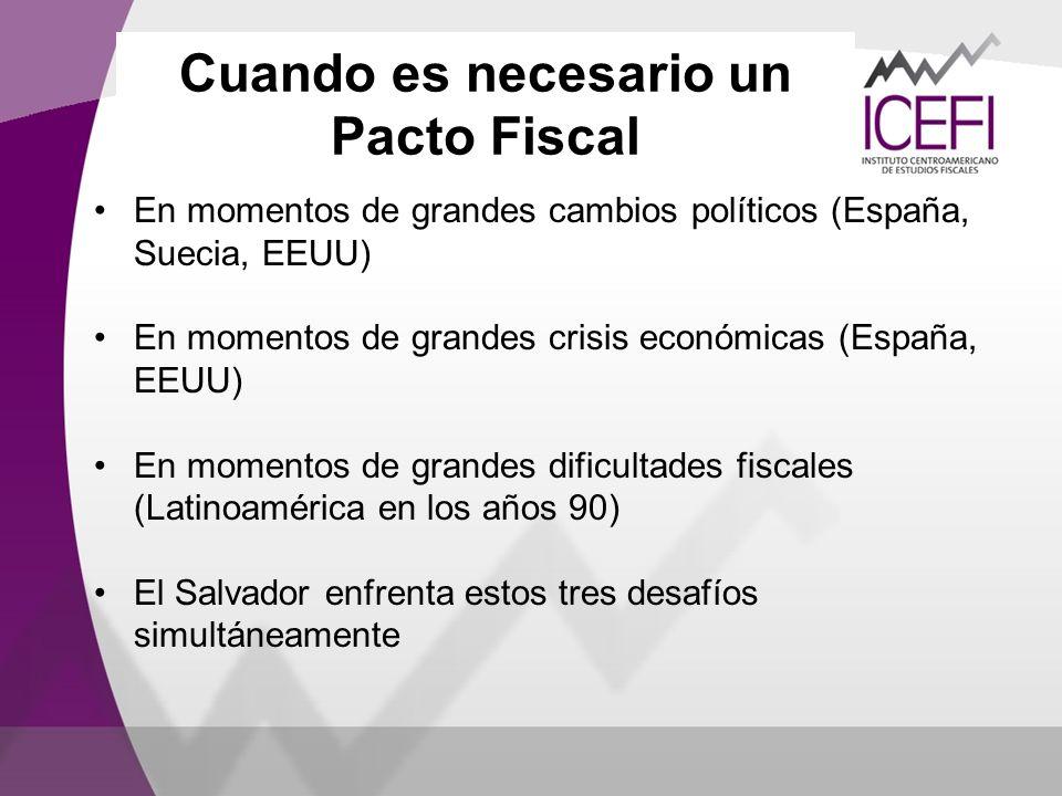 Cuando es necesario un Pacto Fiscal