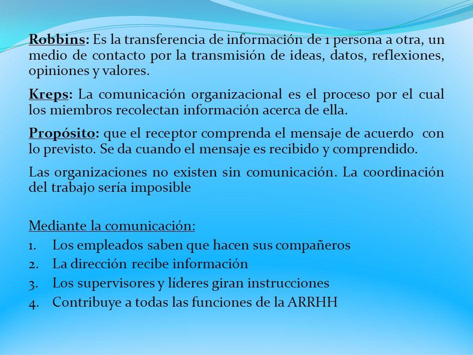 Robbins: Es la transferencia de información de 1 persona a otra, un medio de contacto por la transmisión de ideas, datos, reflexiones, opiniones y valores.