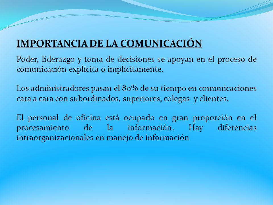 IMPORTANCIA DE LA COMUNICACIÓN