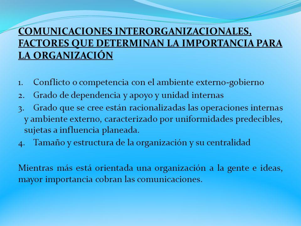 COMUNICACIONES INTERORGANIZACIONALES, FACTORES QUE DETERMINAN LA IMPORTANCIA PARA LA ORGANIZACIÓN
