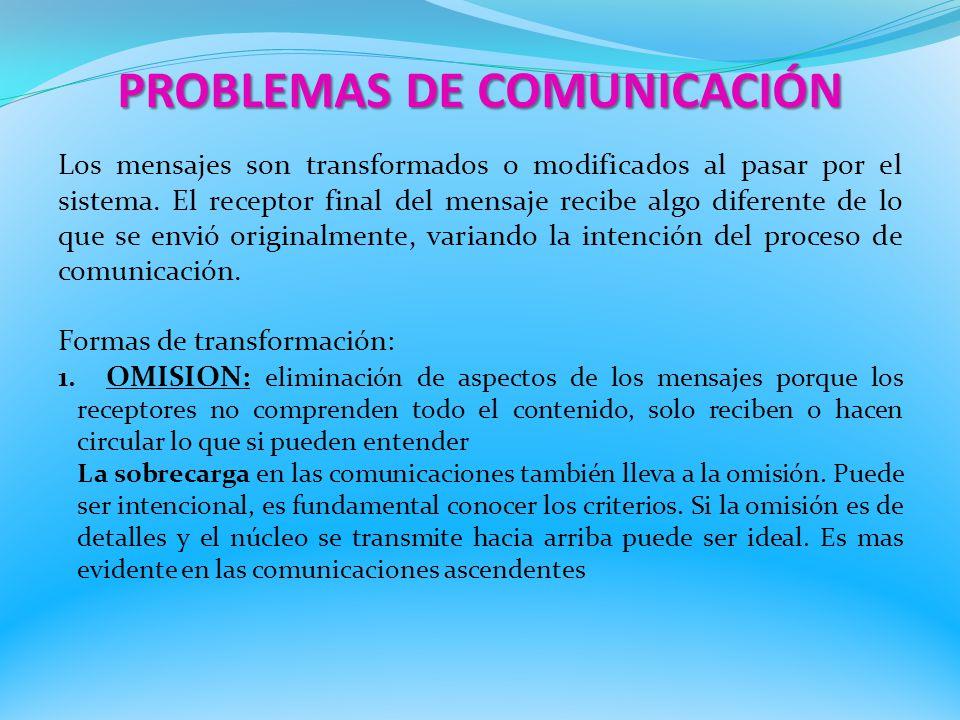 PROBLEMAS DE COMUNICACIÓN