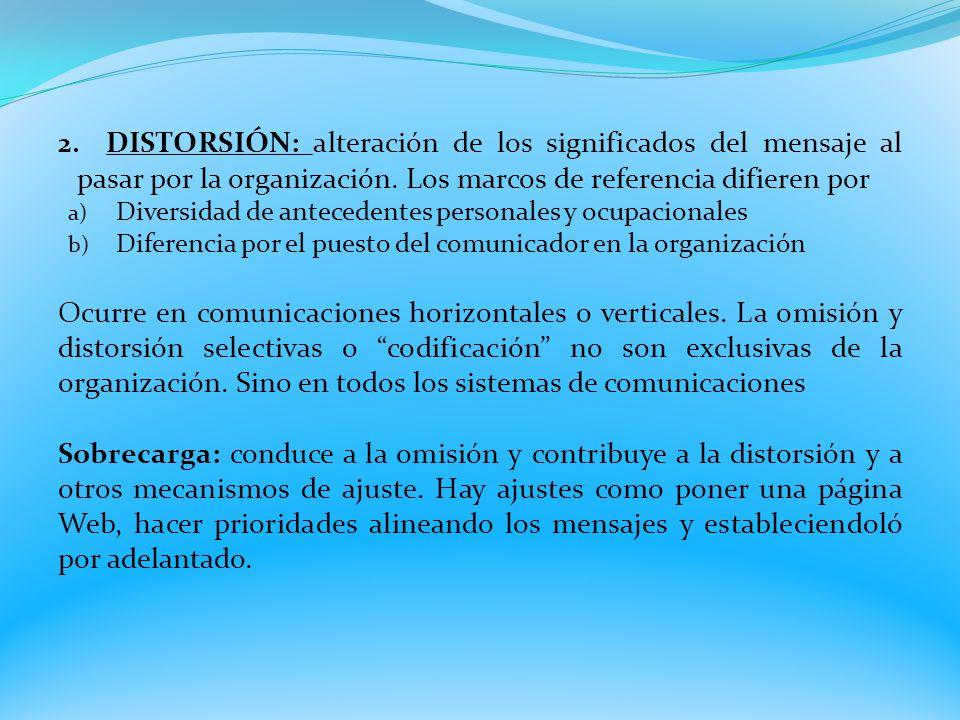 DISTORSIÓN: alteración de los significados del mensaje al pasar por la organización. Los marcos de referencia difieren por