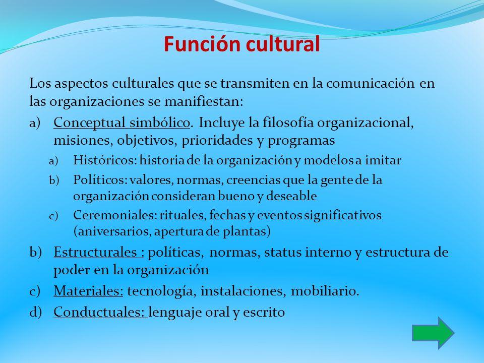 Función cultural Los aspectos culturales que se transmiten en la comunicación en las organizaciones se manifiestan: