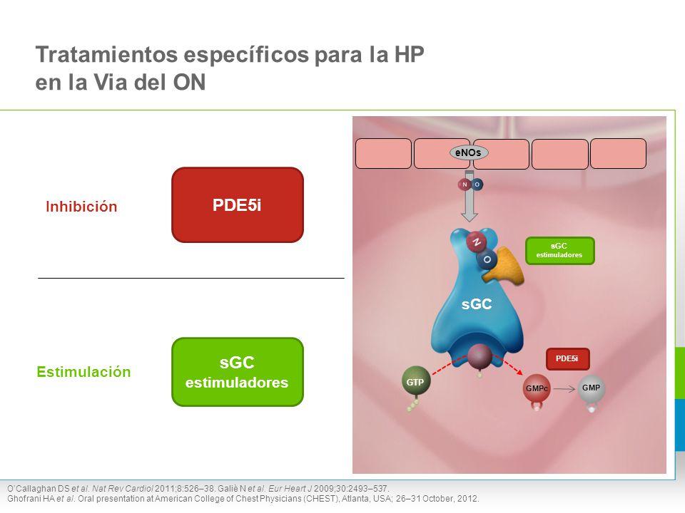 Tratamientos específicos para la HP en la Via del ON
