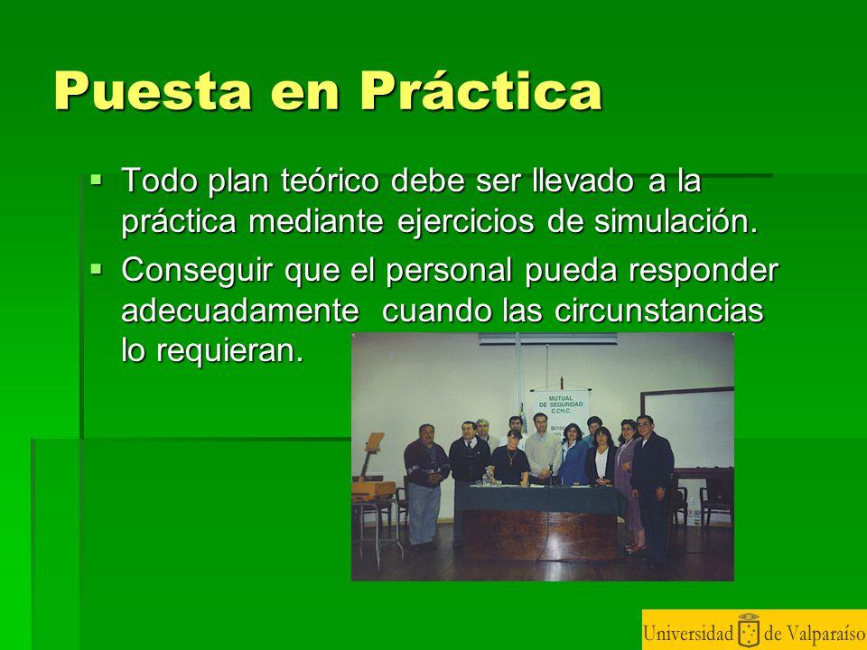 Puesta en Práctica Todo plan teórico debe ser llevado a la práctica mediante ejercicios de simulación.