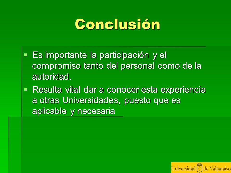 Conclusión Es importante la participación y el compromiso tanto del personal como de la autoridad.