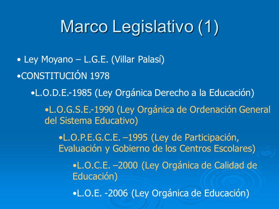 Marco Legislativo (1) Ley Moyano – L.G.E. (Villar Palasí)