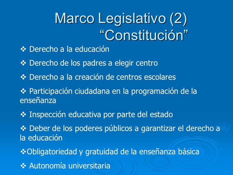 Marco Legislativo (2) Constitución