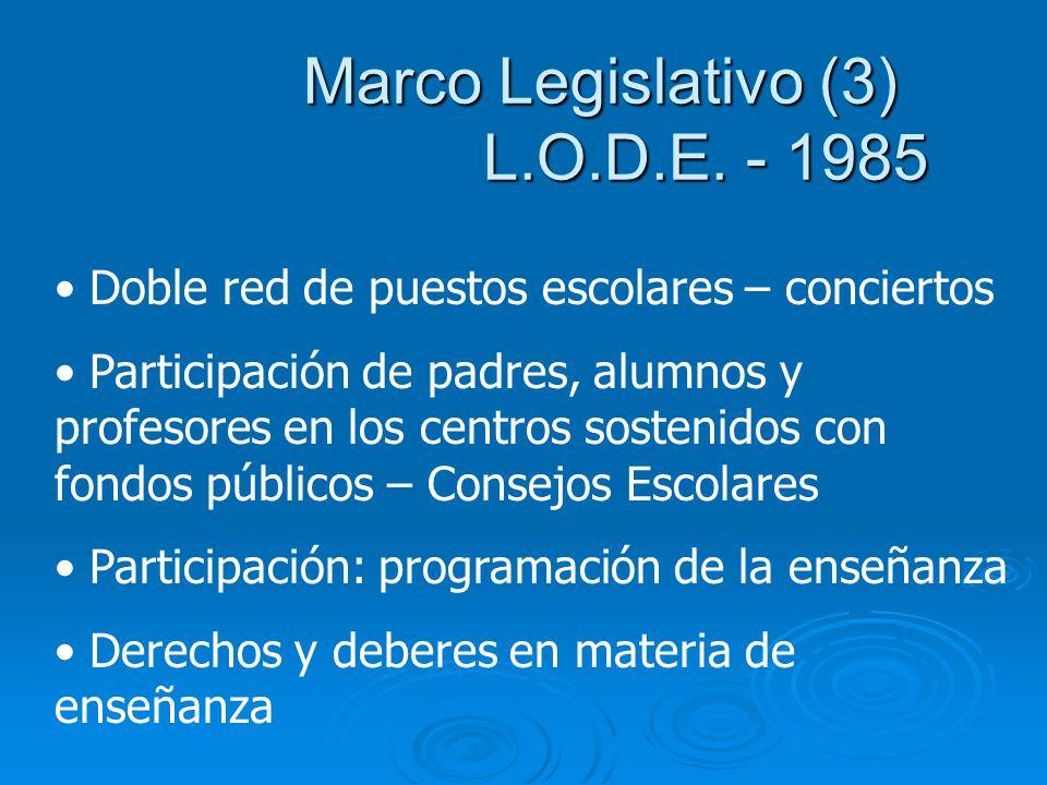 Marco Legislativo (3) L.O.D.E. - 1985