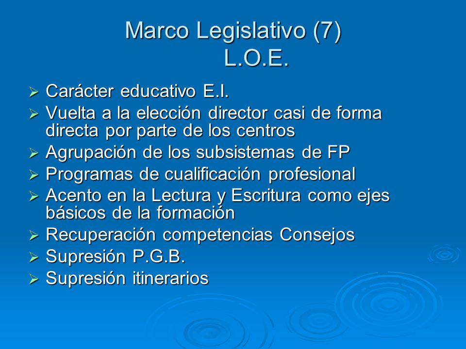 Marco Legislativo (7) L.O.E.