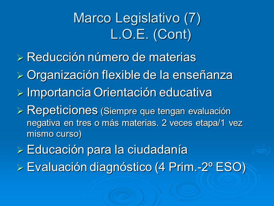 Marco Legislativo (7) L.O.E. (Cont)