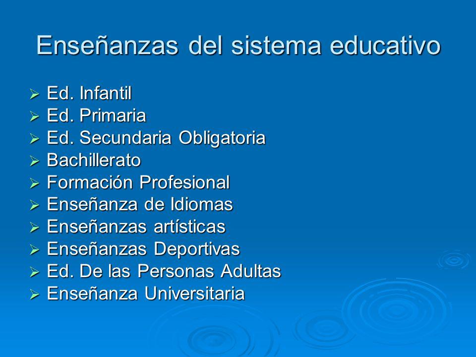 Enseñanzas del sistema educativo