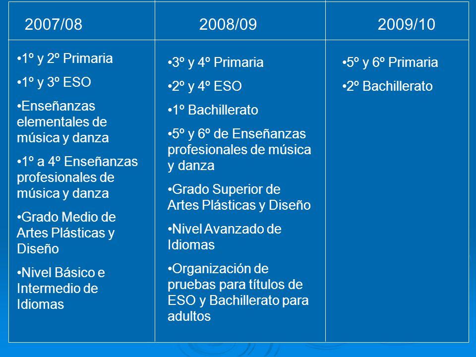 2007/08 2008/09 2009/10 1º y 2º Primaria 1º y 3º ESO