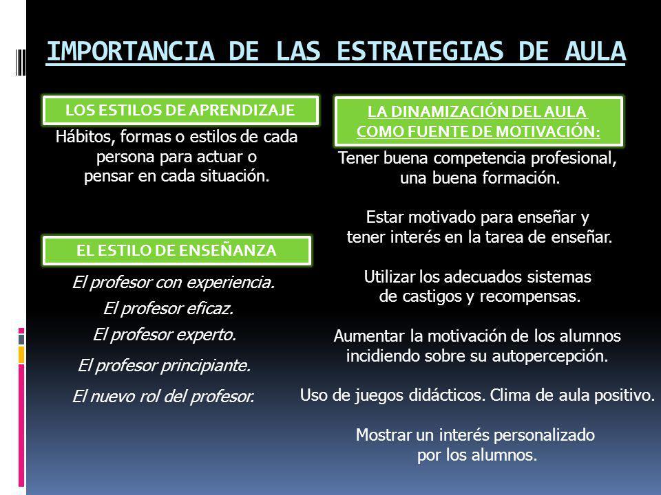 IMPORTANCIA DE LAS ESTRATEGIAS DE AULA