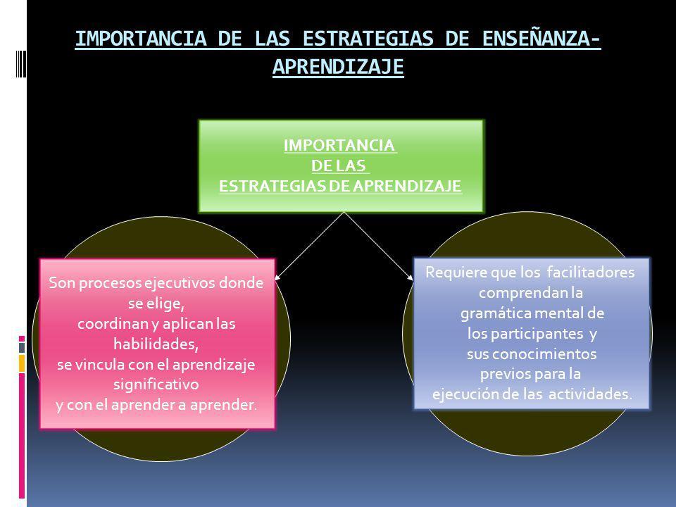IMPORTANCIA DE LAS ESTRATEGIAS DE ENSEÑANZA- APRENDIZAJE