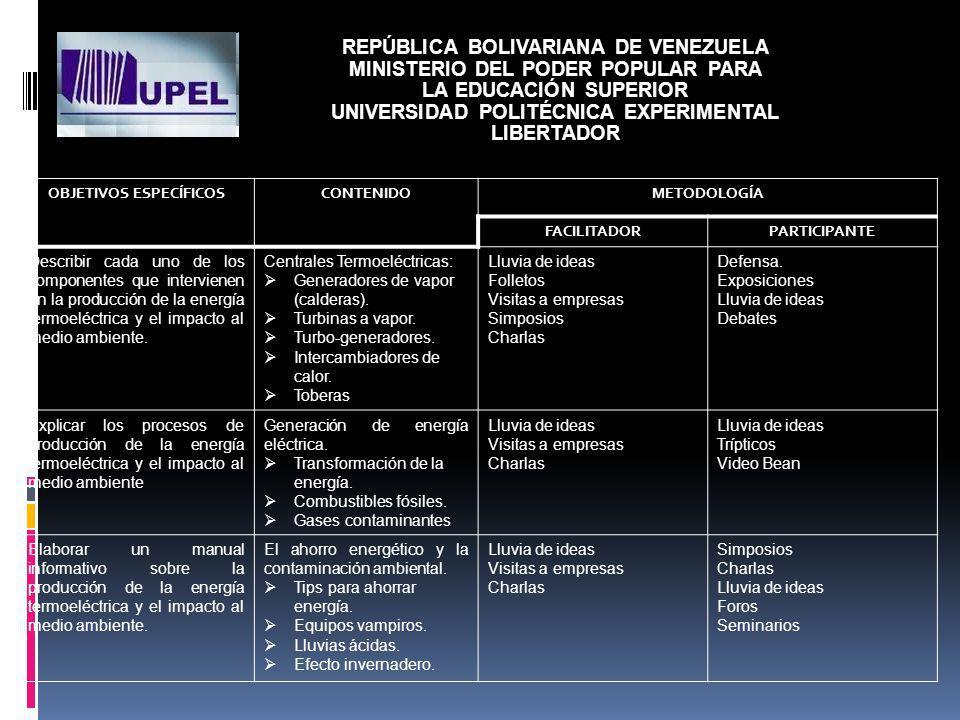 REPÚBLICA BOLIVARIANA DE VENEZUELA MINISTERIO DEL PODER POPULAR PARA