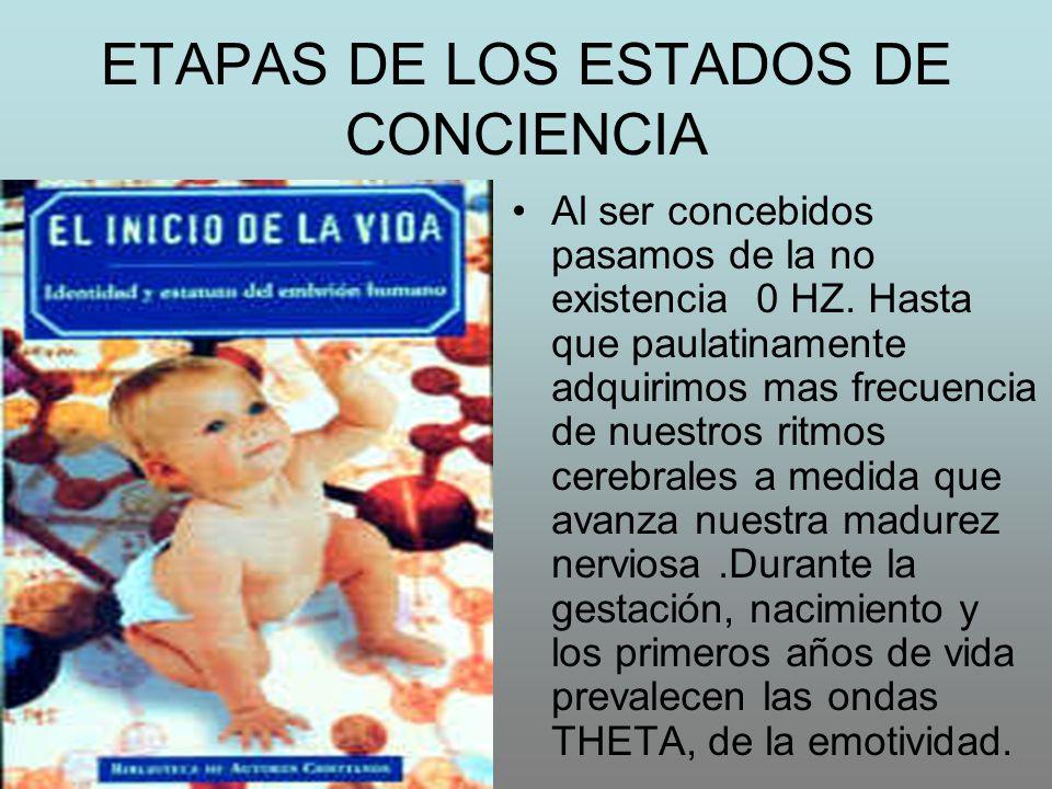 ETAPAS DE LOS ESTADOS DE CONCIENCIA